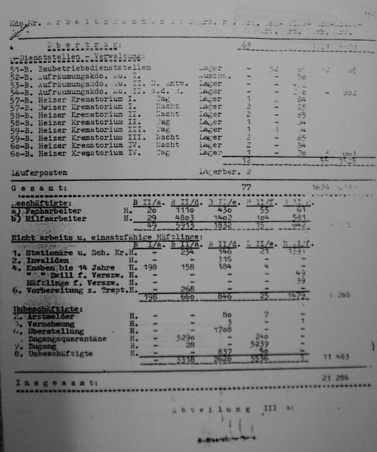 Η δύναμη του Σοντερκομμάντο στις 07/10/1944.