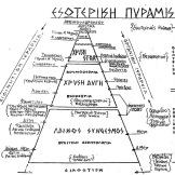 [Χρυσή Αυγή] - Εσωτερική Πυραμίς