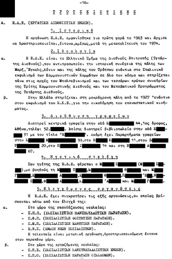 Απόρρητη έκθεση της Ασφάλειας, 1983 - Πως φακέλωναν κόμματα και εξωκοινοβουλευτικές οργανώσεις (6/6)