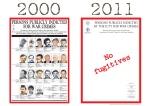 Το 2000 υπήρχαν 161 εντάλματα σύλληψης, 25 εκ των οποίων δεν είχαν εκτελεστεί· το 2011, στις 22 Ιουλίου, ακριβώς 16 χρόνια μετά, με την σύλληψη του τελευταίου καταζητούμενου Goran Hadzic, δεν υπήρχε ούτε ένας φυγόδικος, όλοι είχαν περάσει την πόρτα του δικαστηρίου (Ηλθεν η ώρα σας).